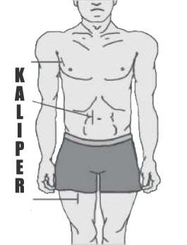 Kaliper Mekanisk Underhudsfettmätare