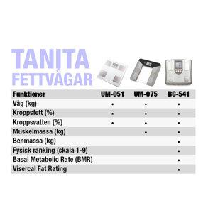 Tanita UM-051
