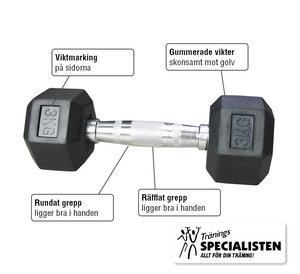Hantelsats 1-10 kg/8 par Inkl. Pelarställ